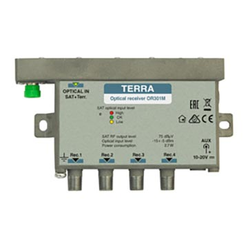 20MM-OR301M - Optical RX 3x4 Multiswitch (Suitable for 20MM-OT301)